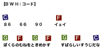 BWHコード.jpg